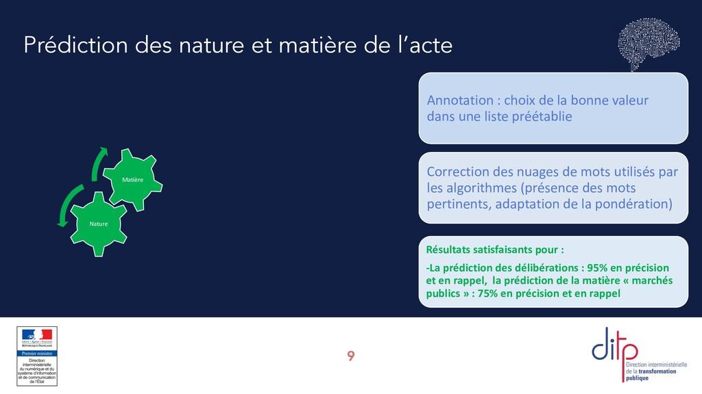 9 Prédiction des nature et matière de l'acte An...