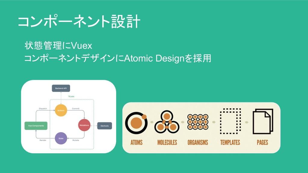 コンポーネント設計 状態管理にVuex コンポーネントデザインにAtomic Designを採用