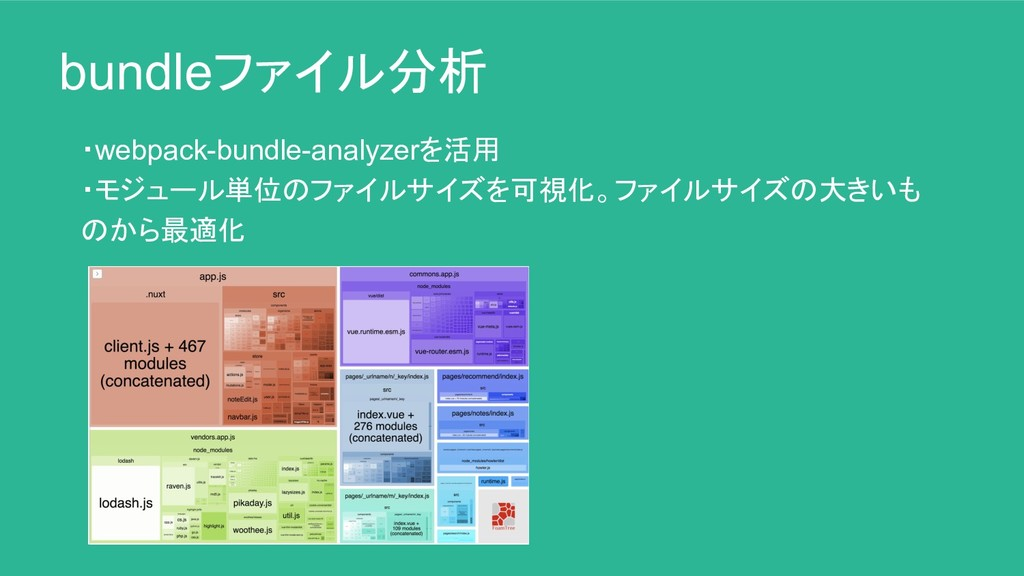 bundleファイル分析 ・webpack-bundle-analyzerを活用 ・モジュール...