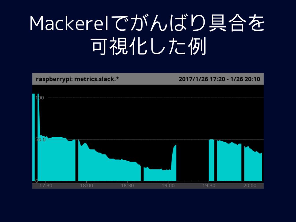 Mackerelでがんばり具合を 可視化した例
