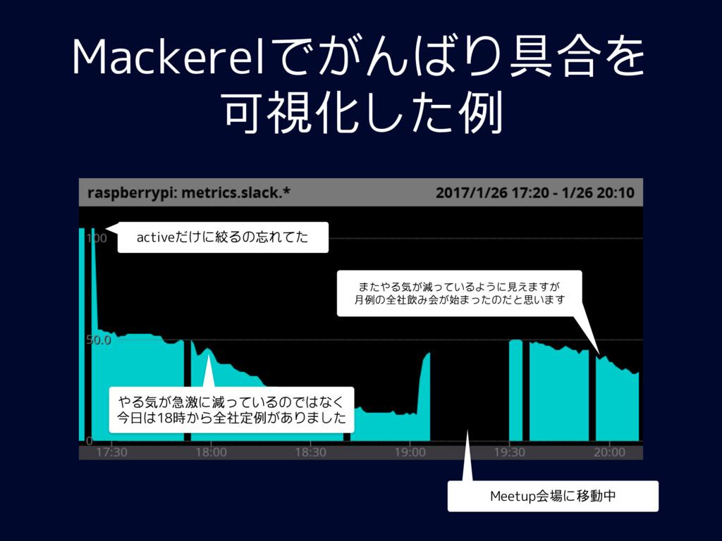 Mackerelでがんばり具合を 可視化した例 やる気が急激に減っているのではなく 今日は18...