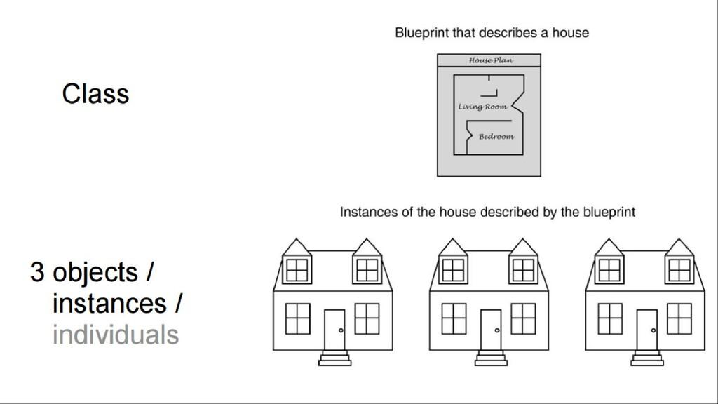Blueprint that describes a house Class _J lnsta...