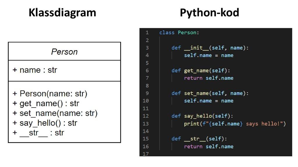 Klassdiagram Python-kod