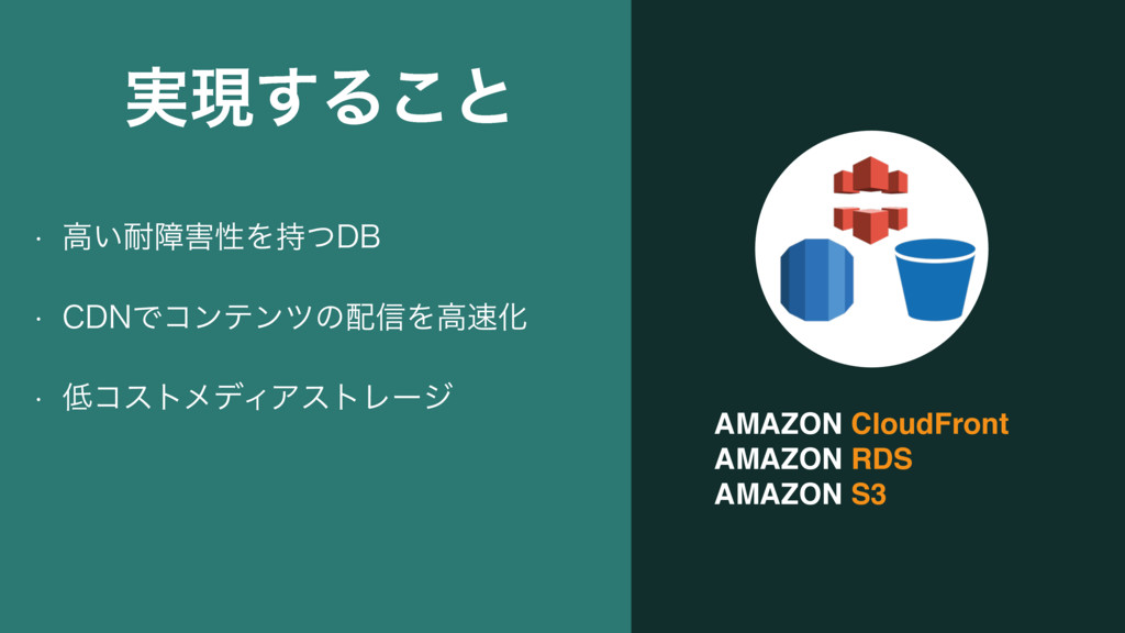 AMAZON CloudFront AMAZON RDS AMAZON S3 w ߴ͍োੑ...