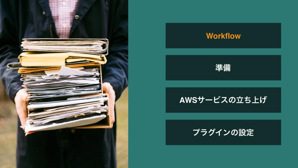 AWSαʔϏεͷ্ཱͪ͛ ϓϥάΠϯͷઃఆ Workflow ४උ