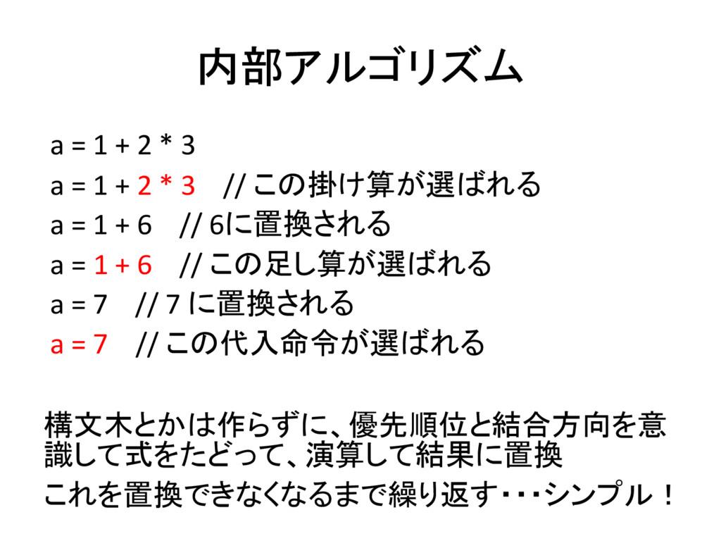 内部アルゴリズム a = 1 + 2 * 3 a = 1 + 2 * 3 // この掛け算が選...