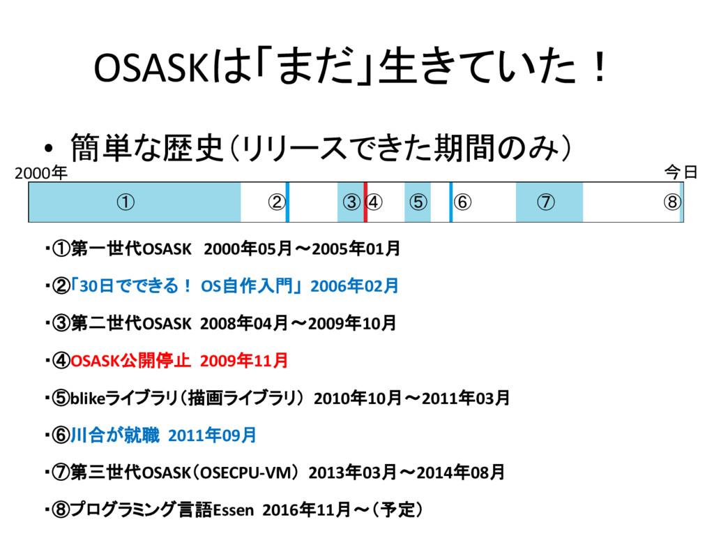 OSASKは「まだ」生きていた! • 簡単な歴史(リリースできた期間のみ) ・①第一世代OSA...