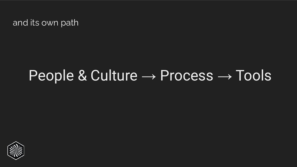 and its own path People & Culture → Process → T...