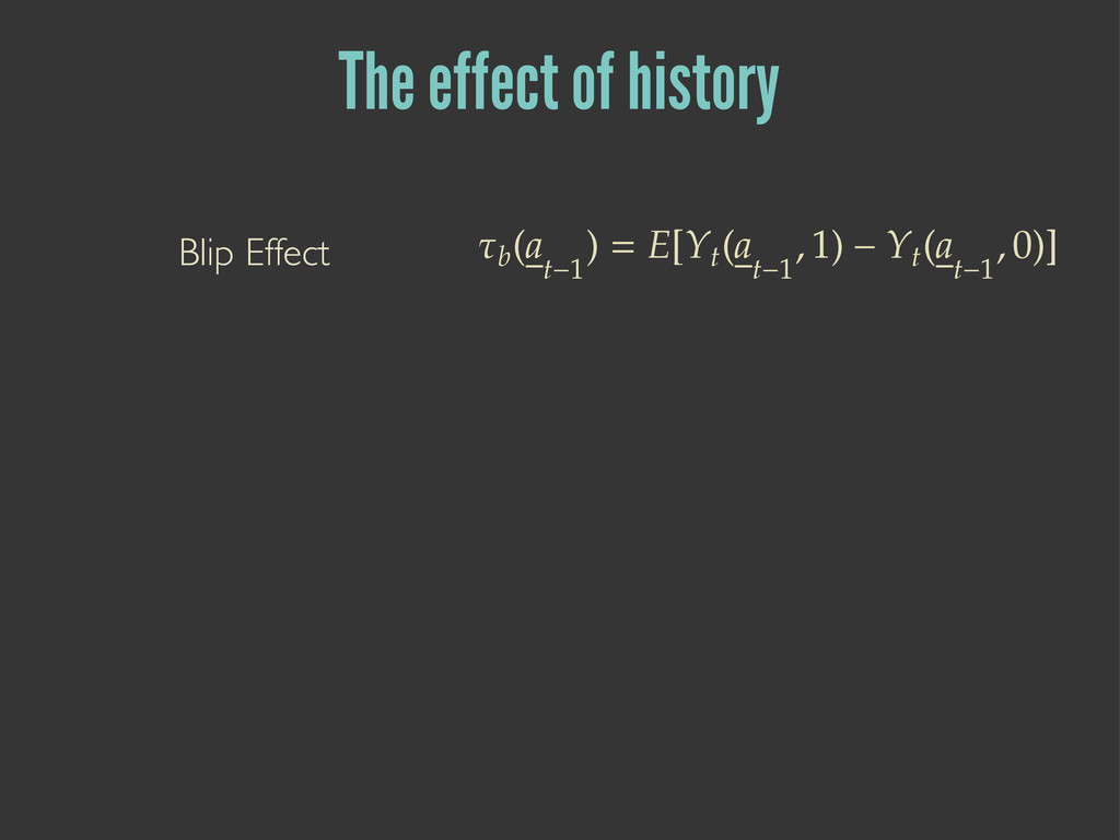The effect of history Blip Effect ণ۽  ۼ ˞  ...