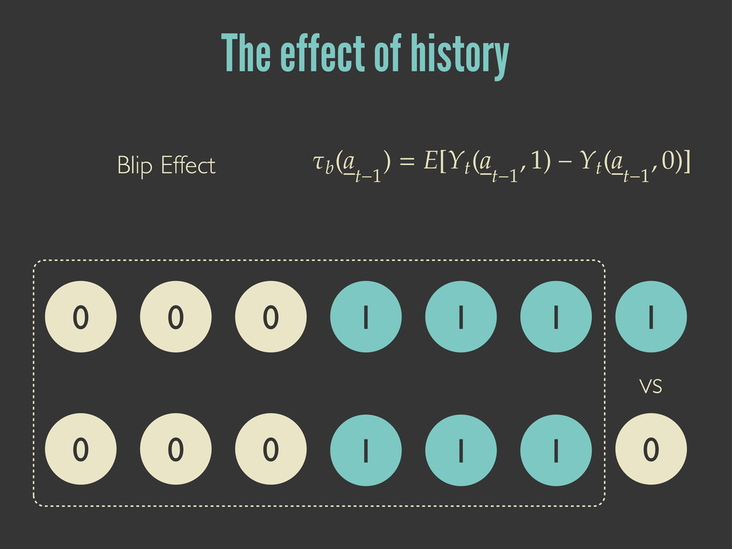 The effect of history 1 0 0 0 0 vs 0 0 0 1 1 1 ...