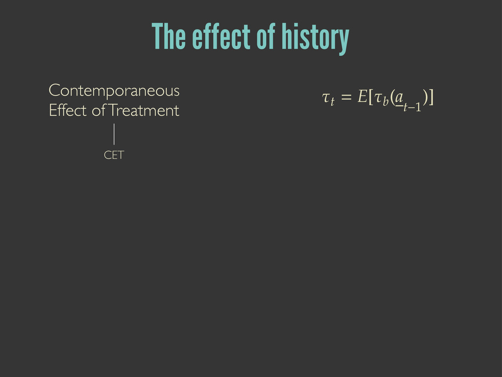 The effect of history Contemporaneous Effect of...