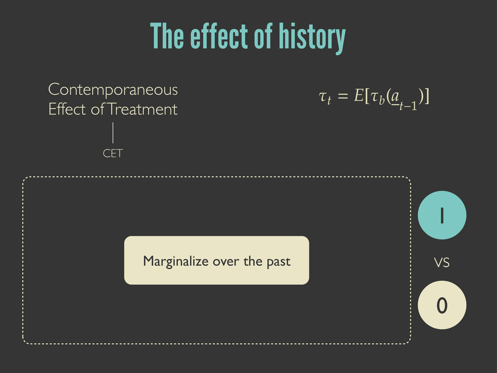 The effect of history 1 0 vs Contemporaneous Ef...