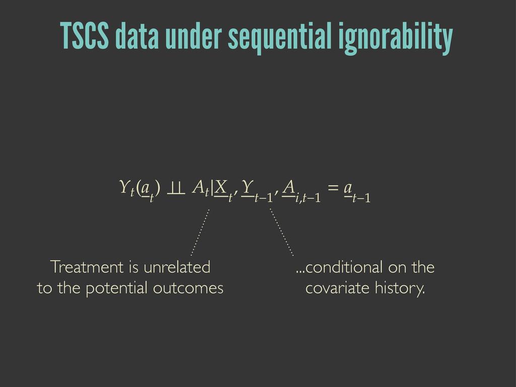 TSCS data under sequential ignorability Treatme...