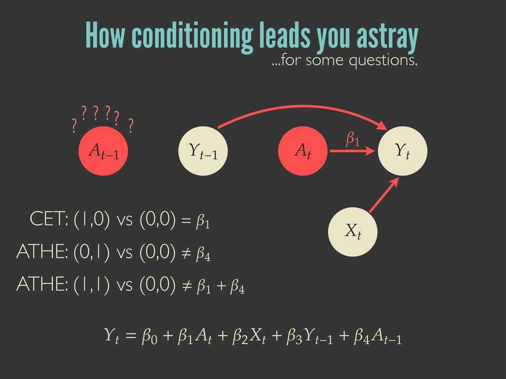 ۺ˞ ۢ˞ ۢ ۹ ۺ How conditioning leads you a...