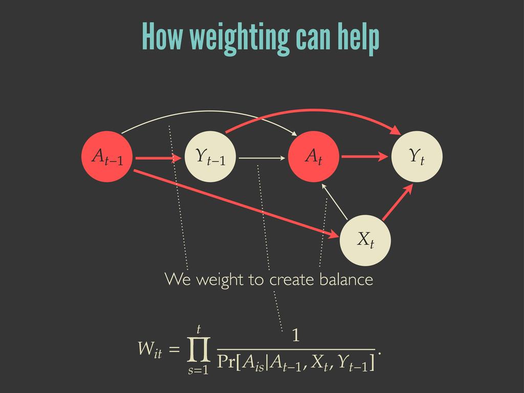 ۺ˞ ۢ˞ ۢ ۹ ۺ How weighting can help ۸܃ ...