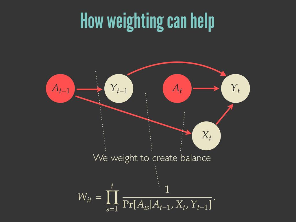 ۺ˞ ۢ˞ ۢ ۹ ۺ How weighting can help We we...