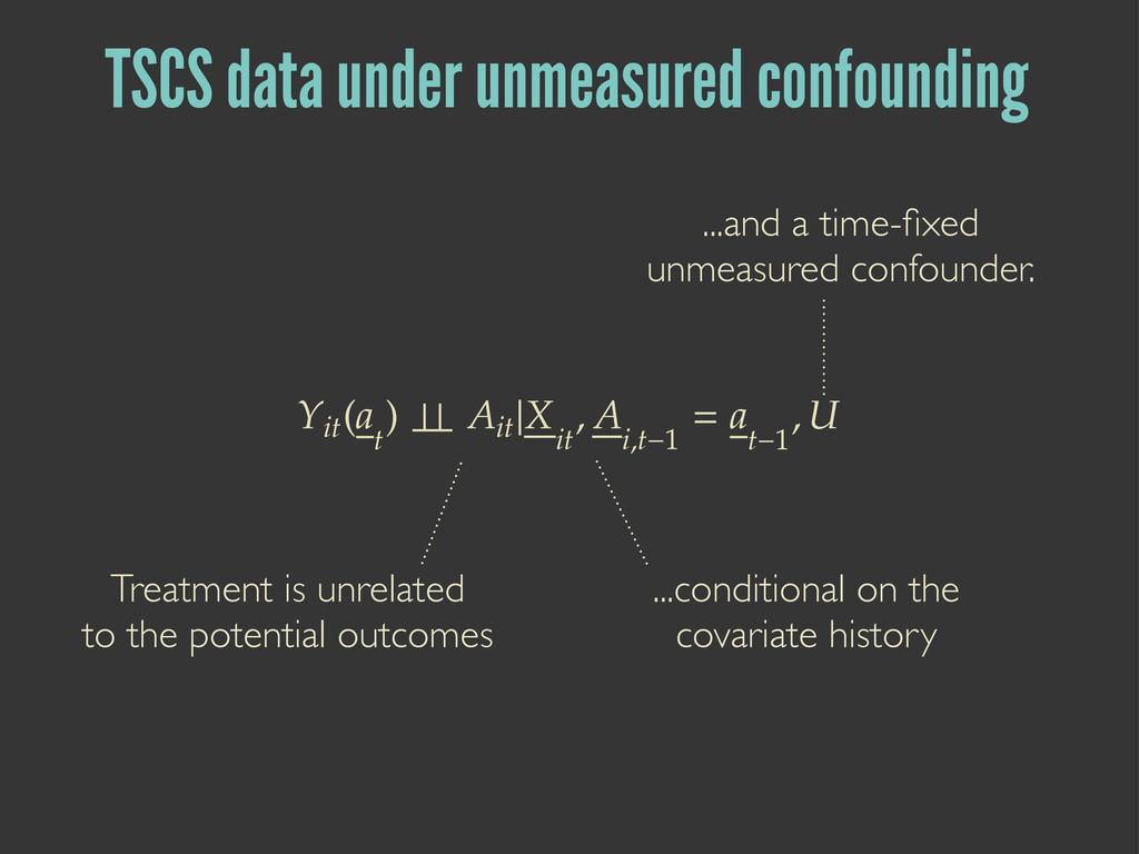 TSCS data under unmeasured confounding Treatmen...