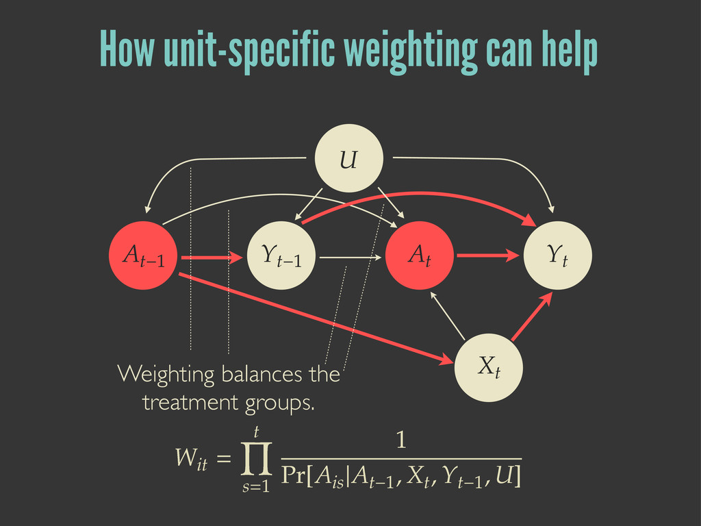 How unit-specific weighting can help ۺ˞ ۢ˞ ...