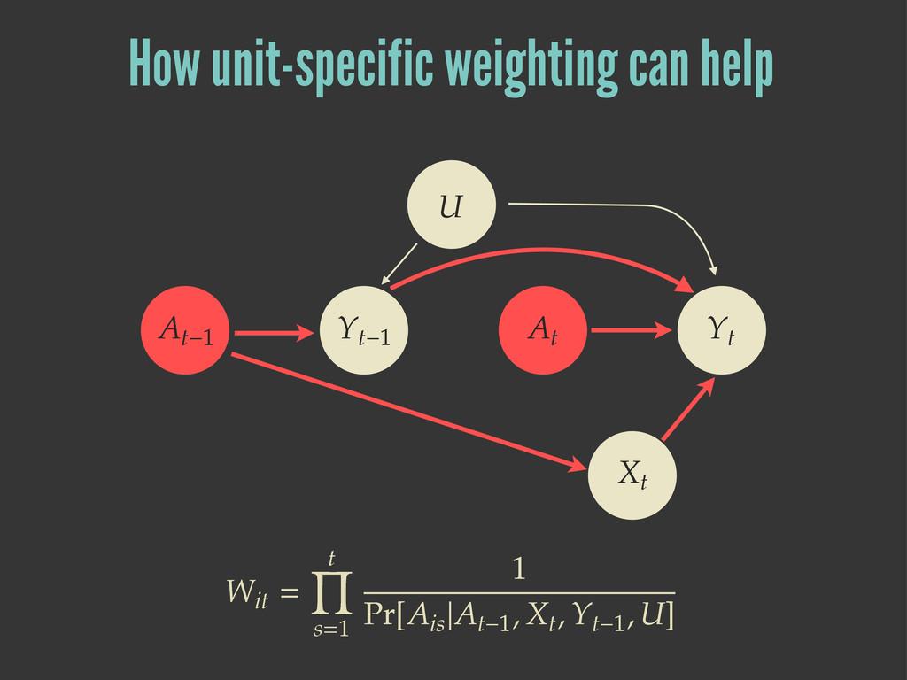 ۺ˞ ۢ˞ ۢ ۹ ۺ How unit-specific weighting ...