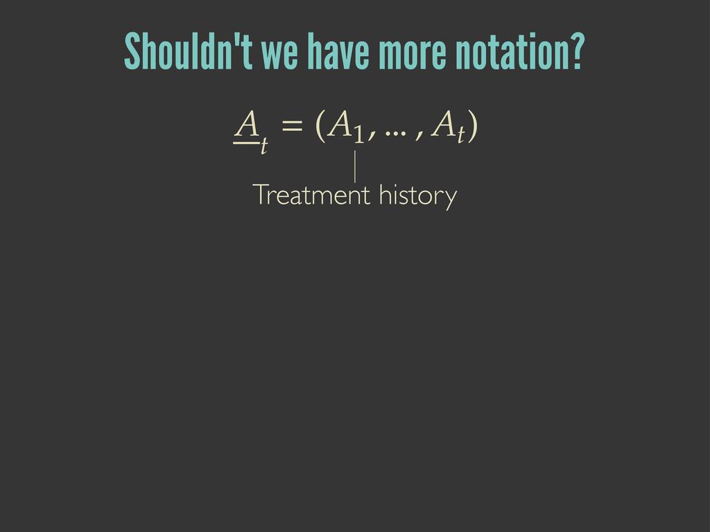 ۢ    ۢ  Ɛ  ۢ  Treatment history Shouldn'...