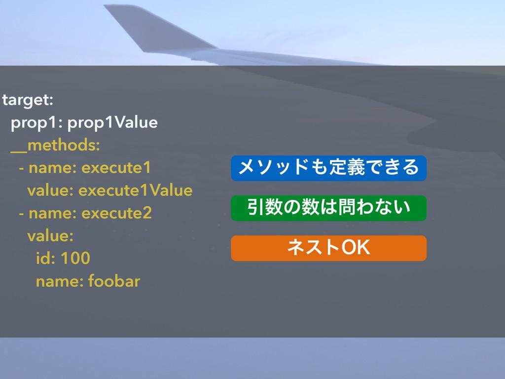 target: prop1: prop1Value __methods: - name: ex...