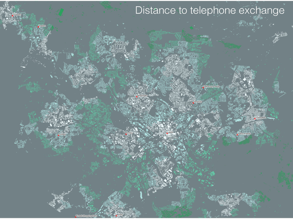 Distance to telephone exchange