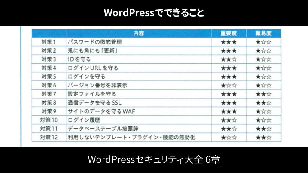 WordPressセキュリティ大全 6章 WordPressでできること