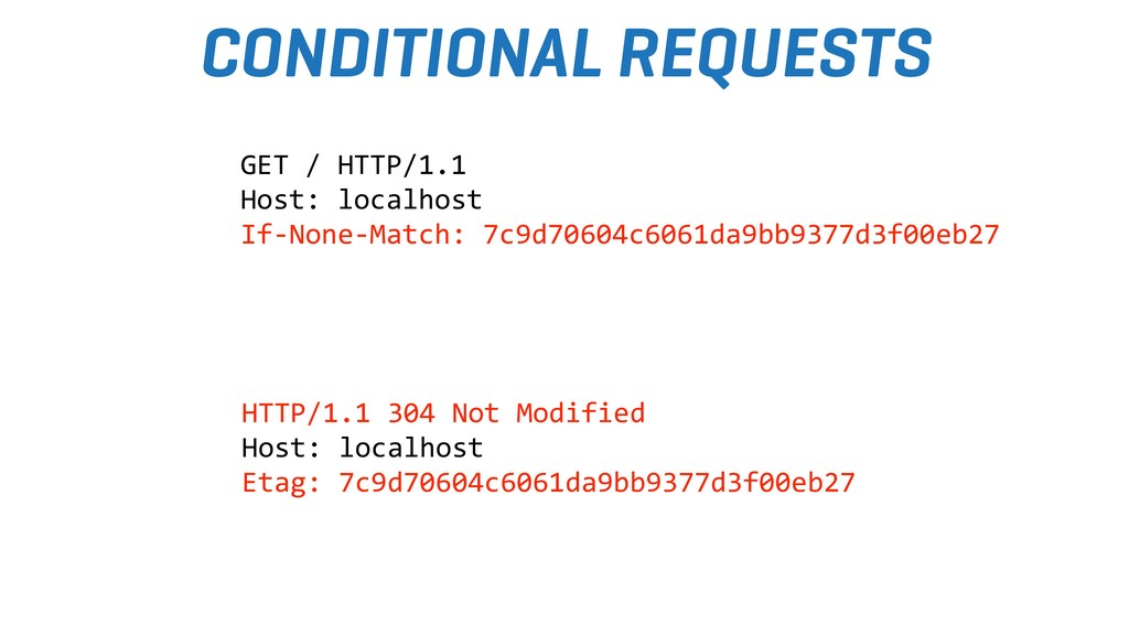 CONDITIONAL REQUESTS HTTP/1.1 304 Not Modified ...