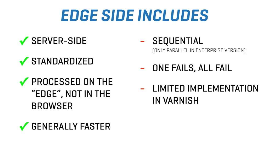 EDGE SIDE INCLUDES ✓ SERVER-SIDE ✓ STANDARDIZED...