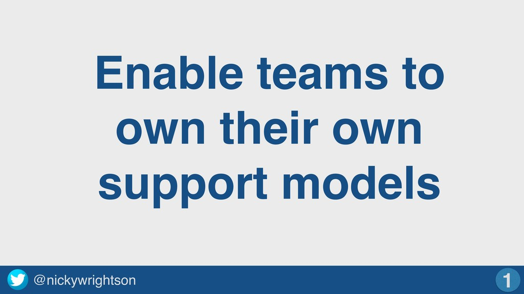 @nickywrightson Enable teams to own their own s...