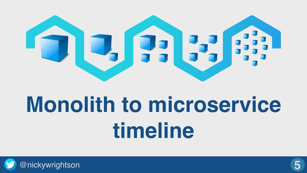 @nickywrightson Monolith to microservice timeli...