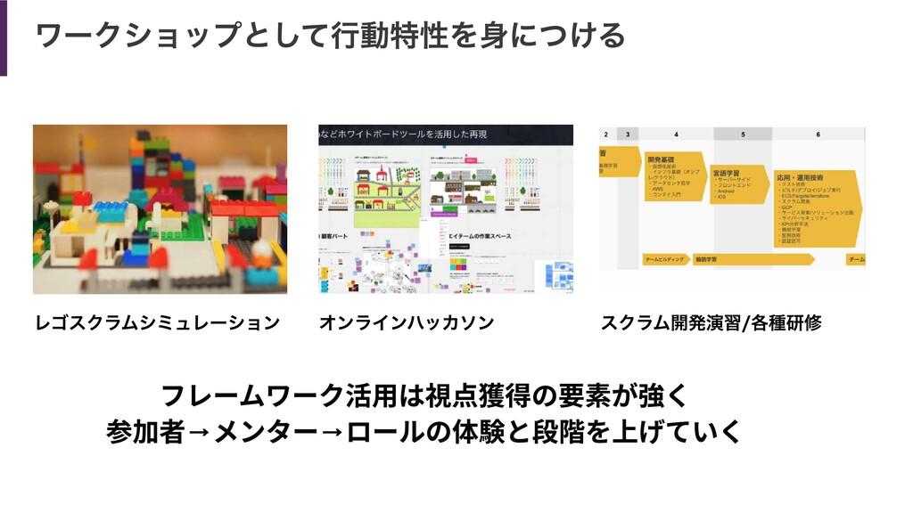 ワークショップとして行動特性を身につける レゴスクラムシミュレーション オンラインハッカソン ...