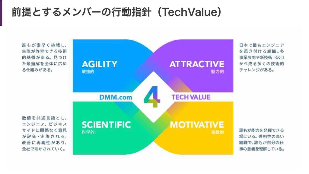 前提とするメンバーの行動指針(TechValue)