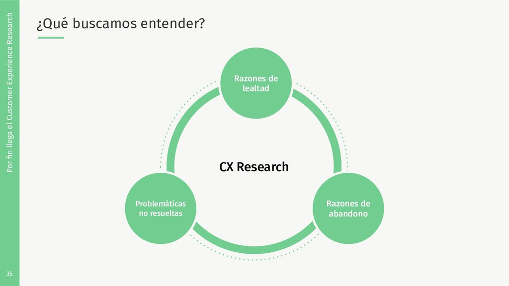 35 CX Research Por fin llega el Customer Experie...
