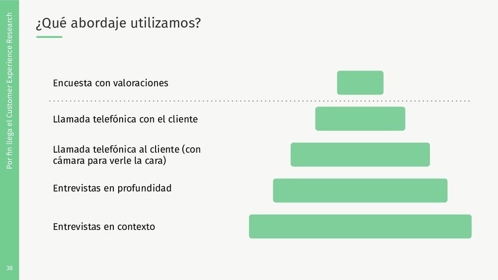 38 Encuesta con valoraciones Entrevistas en con...