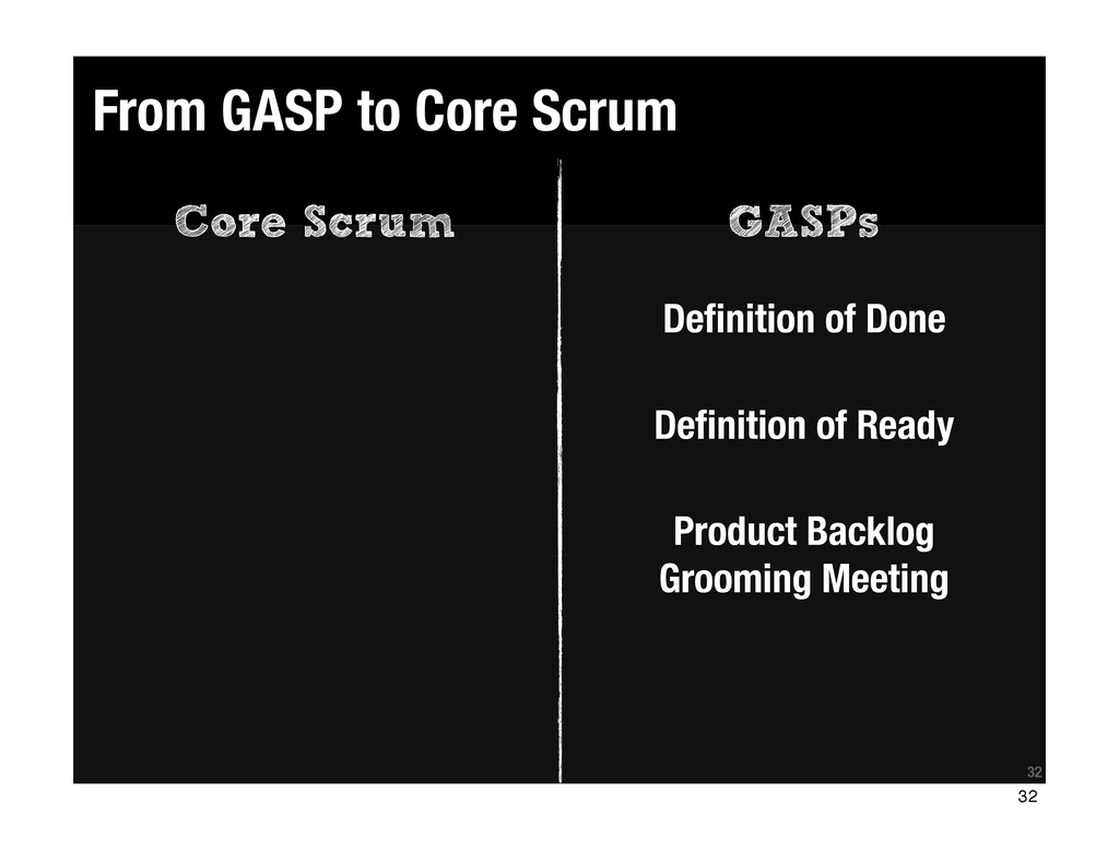 32 Core Scrum GASPs From GASP to Core Scrum 3M...