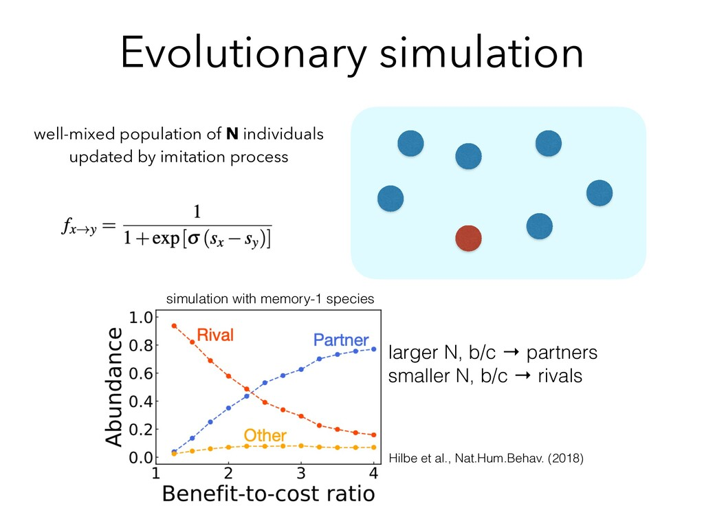 Evolutionary simulation well-mixed population o...