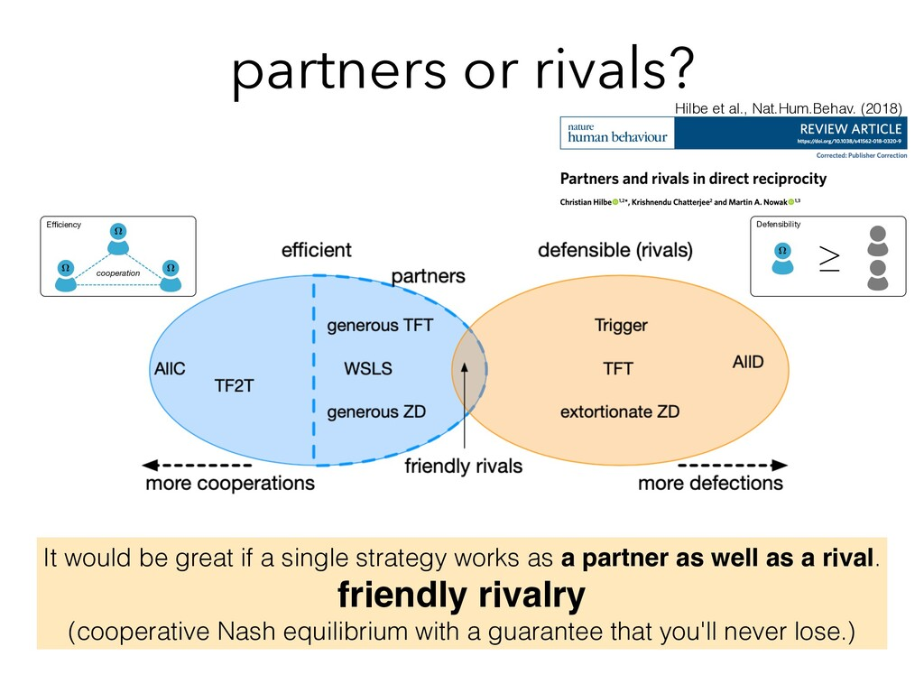 partners or rivals? It would be great if a sing...