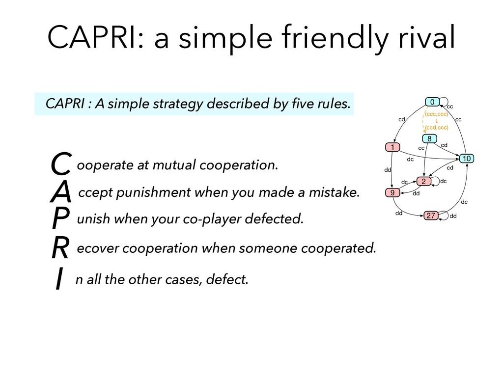 CAPRI: a simple friendly rival C A P R I oopera...