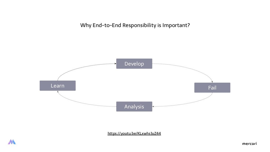 Develop Fail Analysis Learn Why End-to-End Resp...