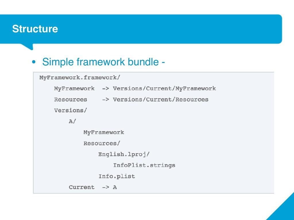 Structure • Simple framework bundle -