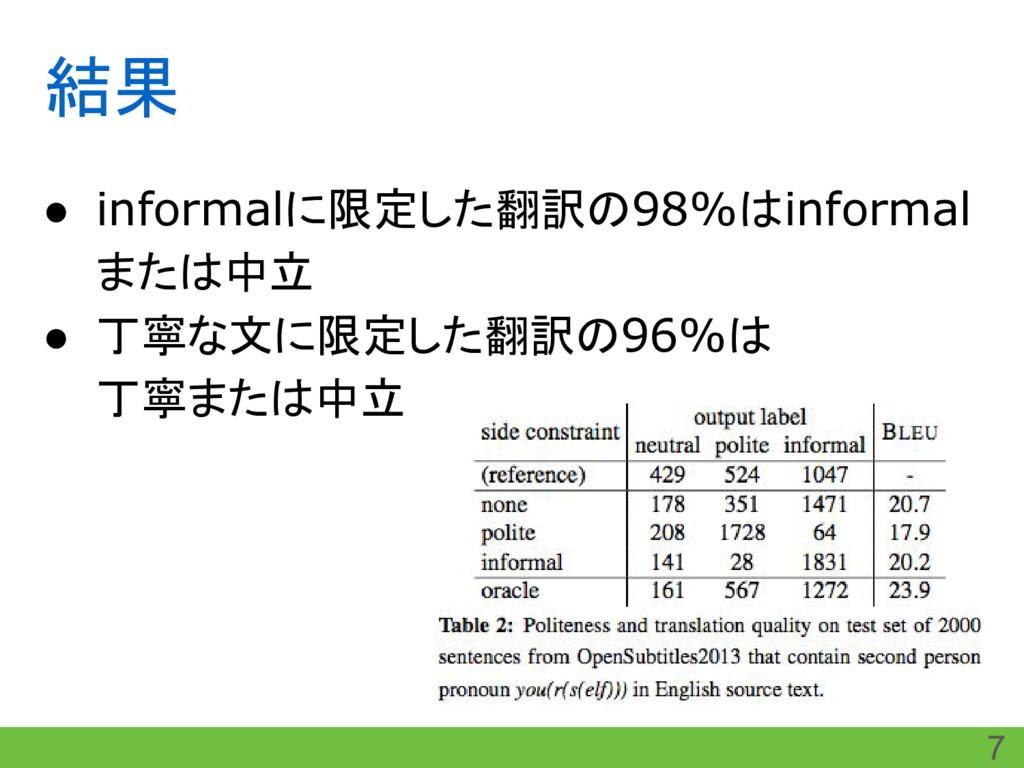結果 ● informalに限定した翻訳の98%はinformal または中立 ● 丁寧な文に...