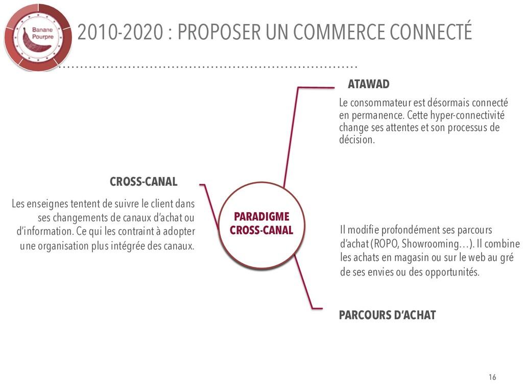 2010-2020 : PROPOSER UN COMMERCE CONNECTÉ ATAWA...