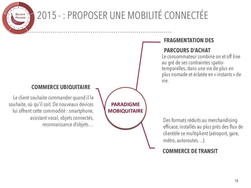 2015 - : PROPOSER UNE MOBILITÉ CONNECTÉE FRAGME...