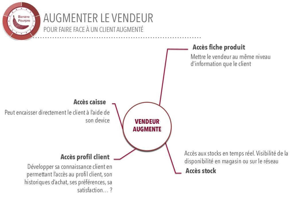 AUGMENTER LE VENDEUR POUR FAIRE FACE À UN CLIEN...