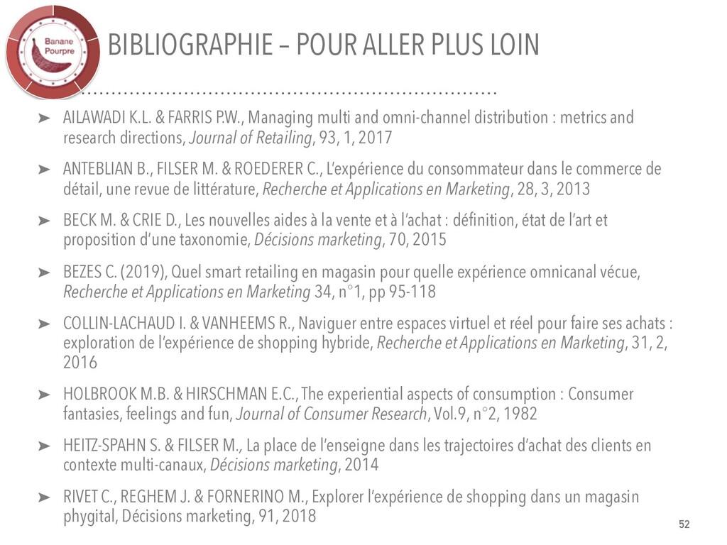 BIBLIOGRAPHIE – POUR ALLER PLUS LOIN 52 ➤ AILAW...