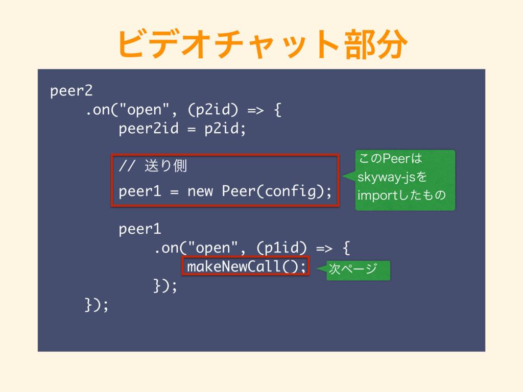 """ϏσΦνϟοτ෦ peer2 .on(""""open"""", (p2id) => { peer2id..."""