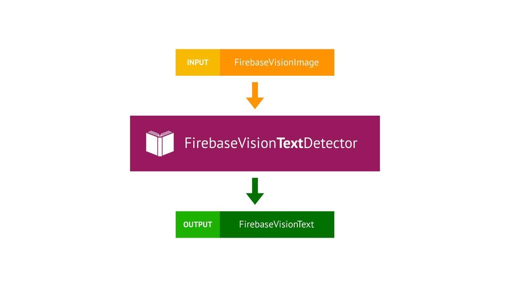 FirebaseVisionTextDetector FirebaseVisionImage ...