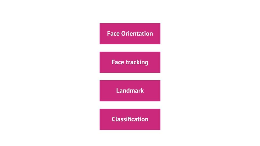 Face tracking Landmark Classification Face Orien...