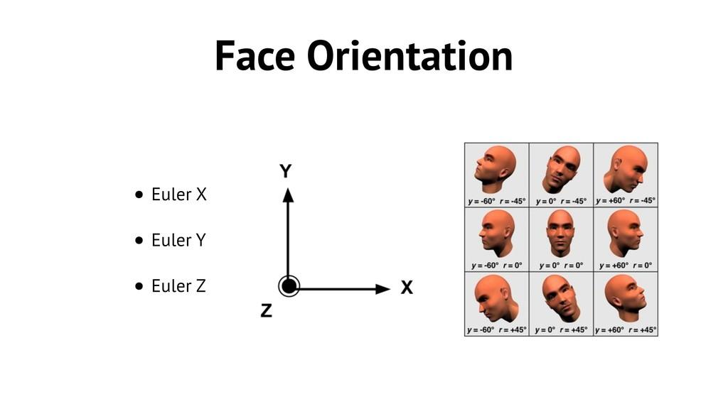 Face Orientation • Euler X • Euler Y • Euler Z
